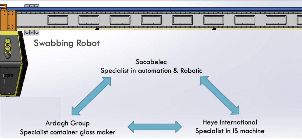swabbing-robot-success-story-glass-industry-1